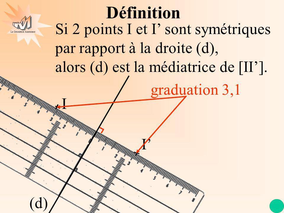 Définition Si 2 points I et I' sont symétriques par rapport à la droite (d), alors (d) est la médiatrice de [II'].